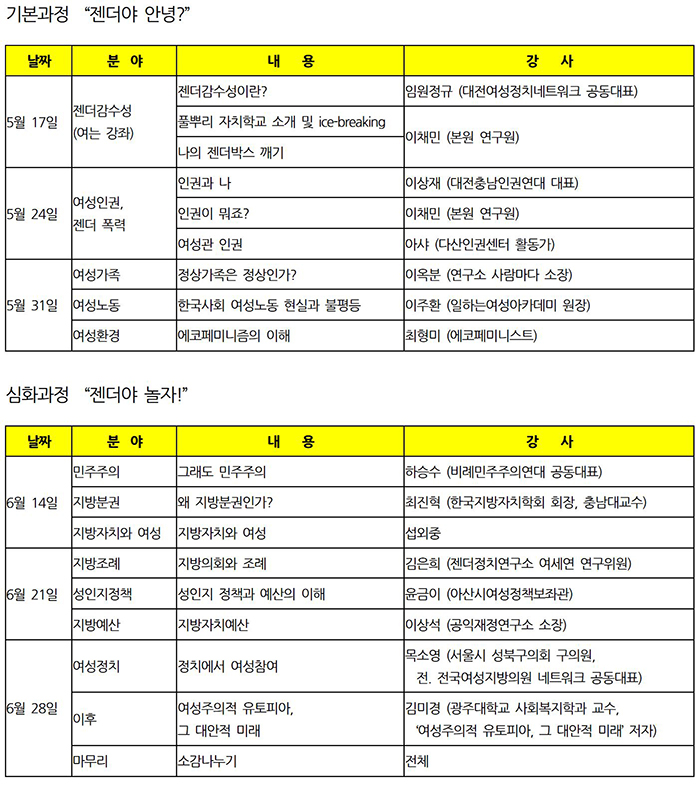 2018 충남 여성풀뿌리 자치학교 일정표.