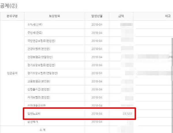 박창진 사무장의 지난 4월 월급명세서. 노조비가 공제돼 있다.