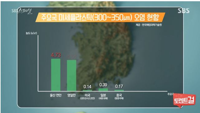SBS 스페셜- 식탁 위로 올라온 미세 플라스틱