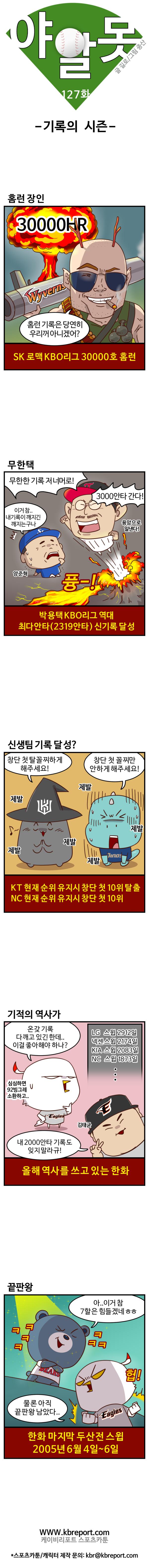 [프로야구 카툰] 야알못 127화: 2018년은 기록의 시즌