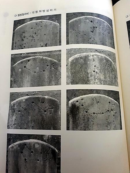 임실문화원에서 발행한 <임실항일운동사> 220페이지에는 28수 중 '동방7수비'에 새겨진 별자리들의 사진을 활영해 놓아 비석에 새겨진 별자리들을 살펴볼 수 있다.