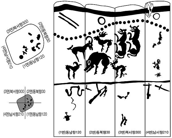 알타이 답사단 안동립 대장이 탁본뜬 자료들을 특수한 기법으로 본을 떠 보내왔다. 해와 달, 28수 별자리, 양, 사슴, 말 2마리, 새, 멧돼지 등이 보인다
