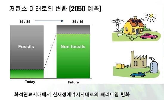 바이오에너지작물연구소 소개 자료.