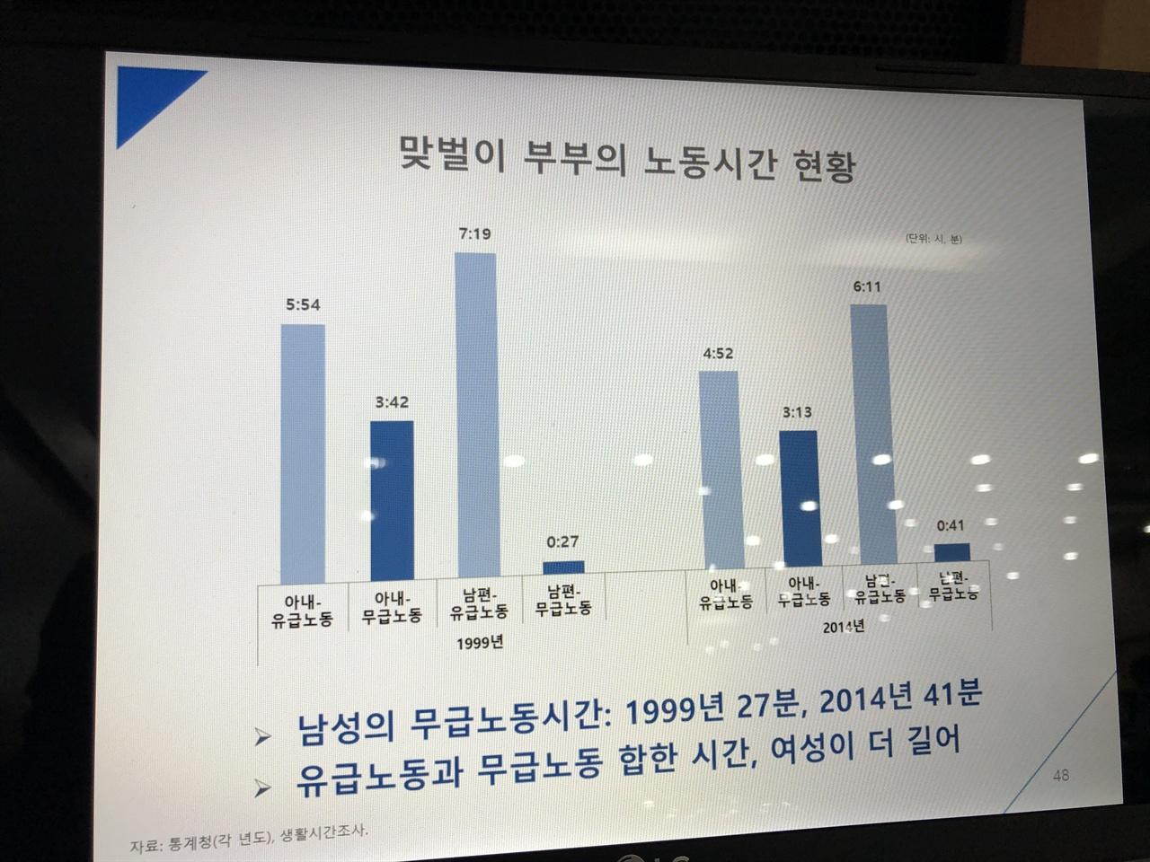 """[2018 페미-노동 캠프] 3강 """"[2018 페미-노동 캠프] 일하는 페미니스트, 싸움의 언어를 찾아서"""" 3강 강의 내용"""