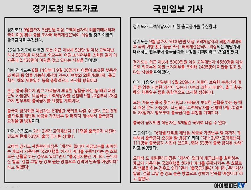 경기도청의 고액체납자 출국금지 관련 보도자료(좌)와 이를 보도한 국민일보 기사(우) 기사와 보도자료는 거의 흡사할 정도로 비슷했다.