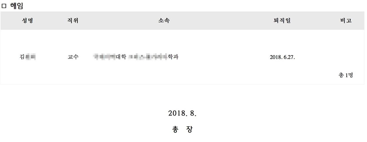 김모 교수는 8월 1일 자로 해임 처리 됐다.