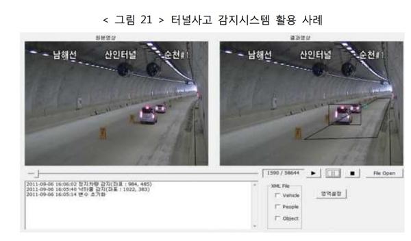 터널에 지능형 CCTV를 활용한 사례. CCTV가 차량이 멈춘 것을 감지하는 등 이상징후를 알려준다.
