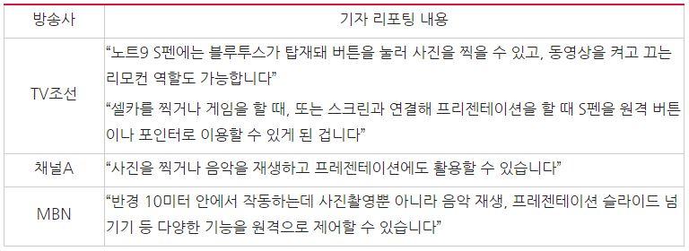 '펜 사용 원격 사진 촬영' 장면 비교(8/10)