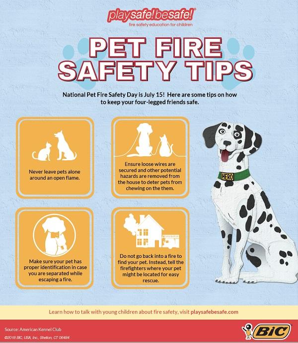 '전미애견가협회'에서 만든 '애완동물 화재안전수칙' (출처: American Kennel Club)