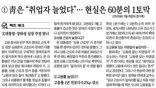 ????△ 문 대통령과 장하성 실장의 발언을 6가지 항목으로 나눠 비판한 조선일보(8/27)