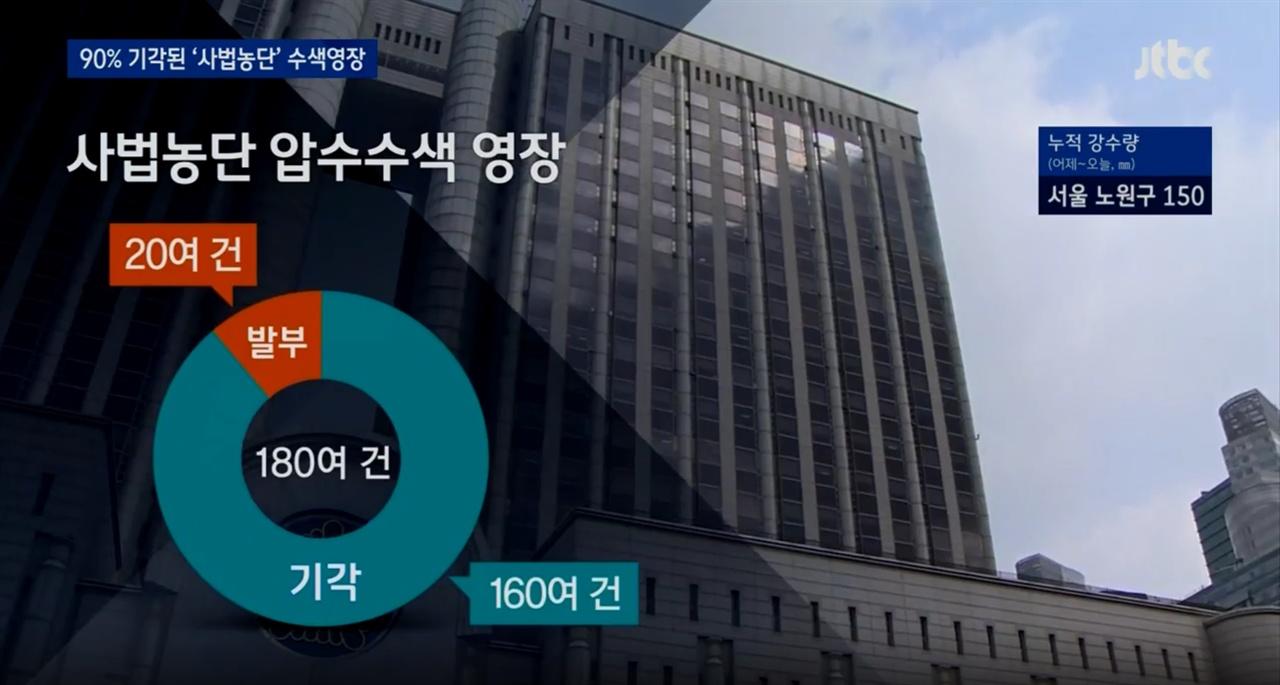 29일 방송된 JTBC <뉴스룸>의 한 장면.