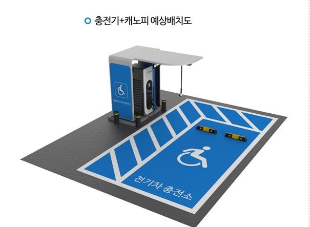 휠체어진입공간을 확보한 교통약자용 충전기(예시)