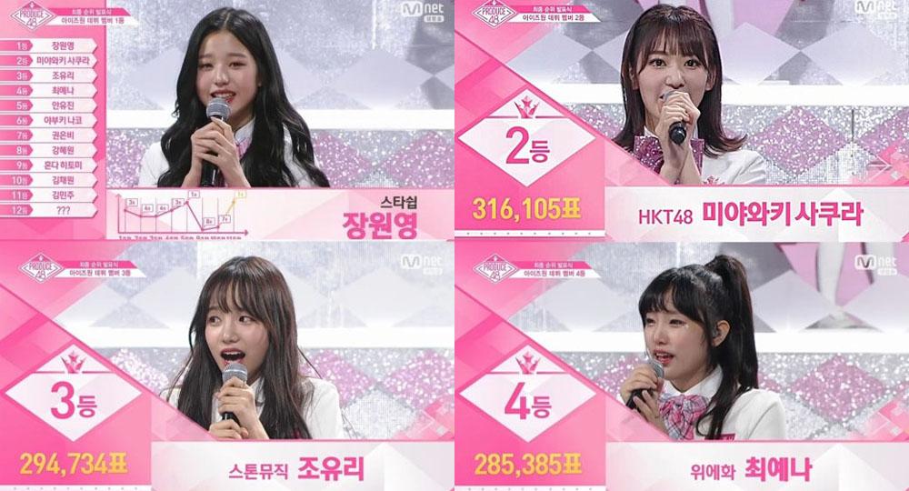 엠넷 < 프로듀스 48 >의 1위~4위를 차지한 장원영, 사쿠라, 조유리, 최예나