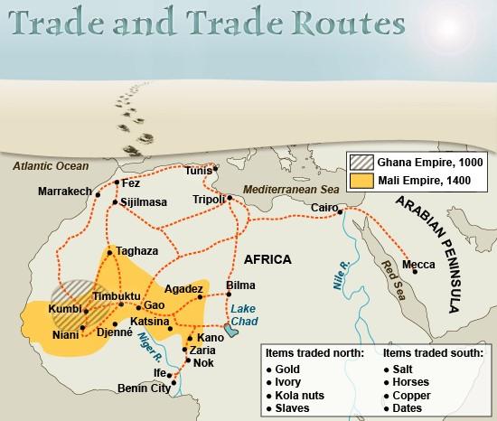 중세 북아프리카 주요 거점 도시