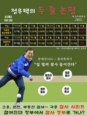 정우택국회의원이게재한'정우택의두줄논평'(출처:정우택의원페이스북캡처)