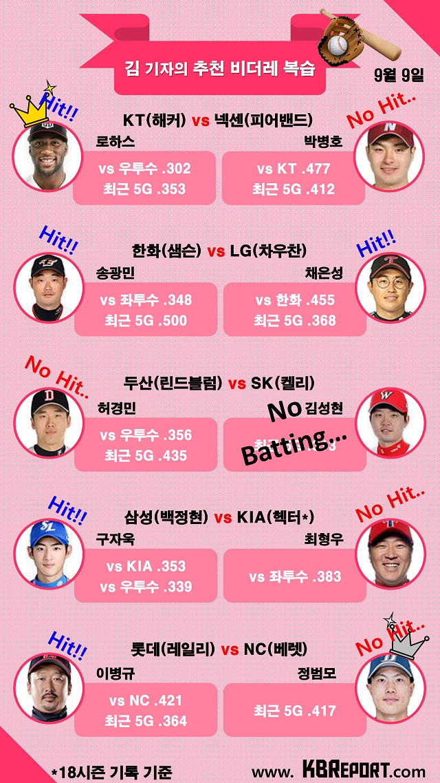 프로야구 팀별 추천 비더레 리뷰(사진출처: KBO홈페이지)