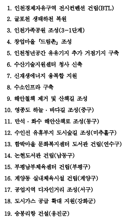 인천시 내년 국비 건의사업 ⓒ 인천뉴스