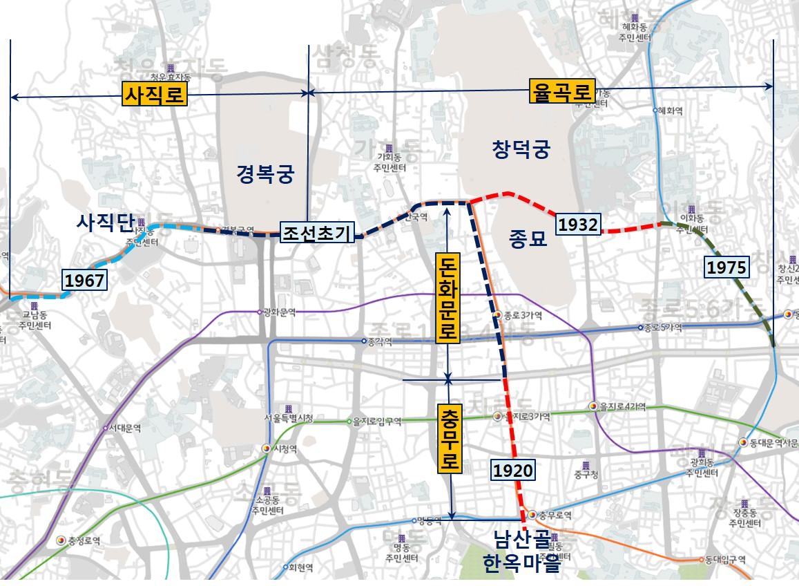 북촌 일대 주요도로의 건설시기