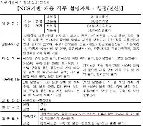 한국교통안전공단의 채용 직무 설명자료 한국교통안전공단의 채용 직무 설명자료