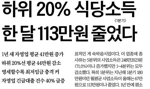 ? 중앙일보는 '10개 가구'를 조사해 '소득 113만원 줄었다'고 주장했다.(9/11)