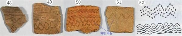 〈사진48-51〉 서울 강동구 암사동. 국립중앙박물관. 〈사진52〉 삼국시대 제기 아가리 무늬 그림(김찬곤).