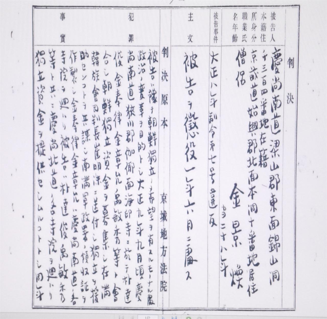 김경환의 판결문 스님 출신 독립운동가 김경환은 2차례 옥고를 치르는데, 두번 째 체포되었을 때 시흥군 북면 본동리에 주소지를 두고 있었다.