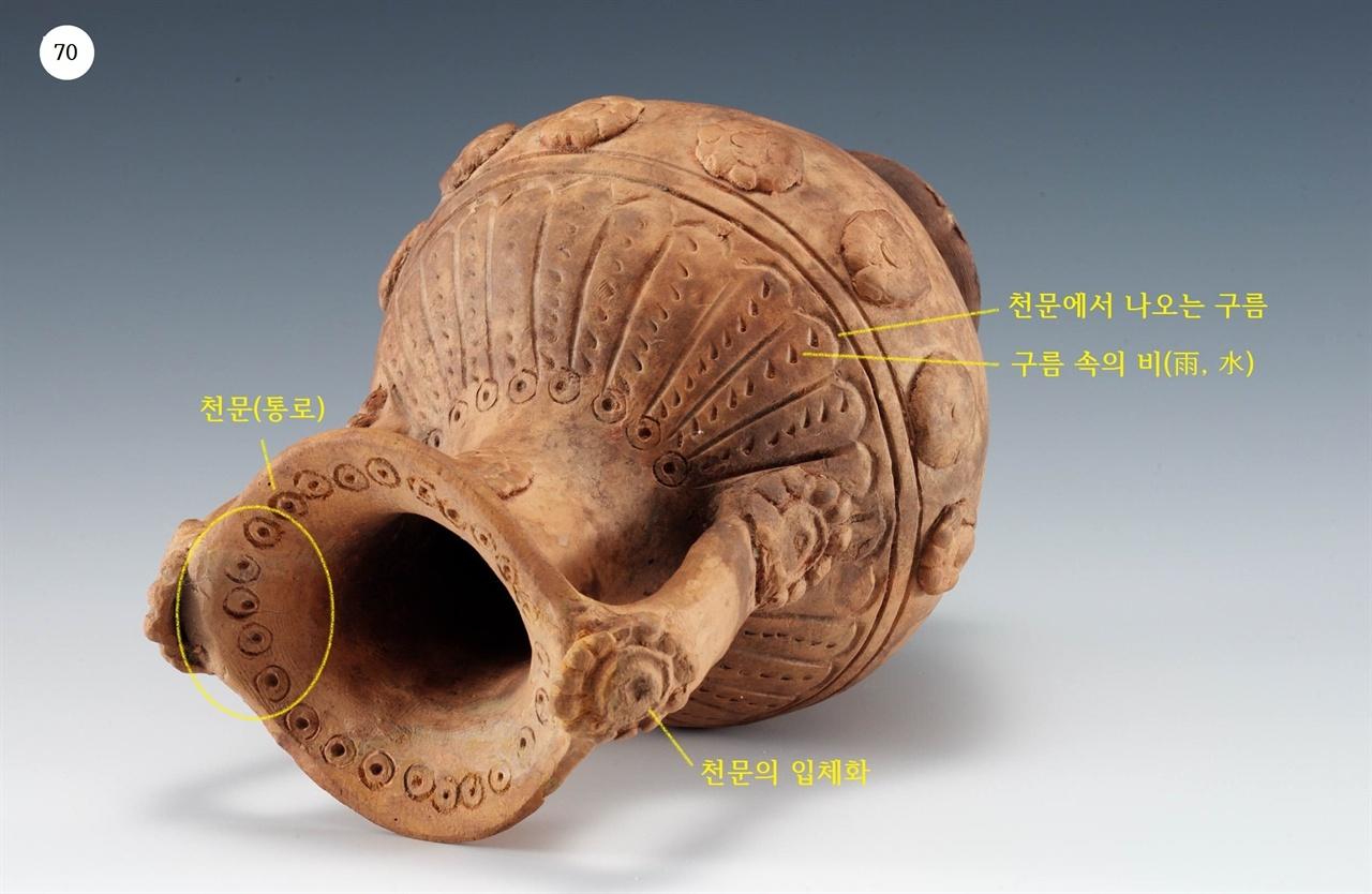 〈사진70〉 두 귀 항아리(雙耳壺). 그리스 암포라처럼 목에 손잡이가 달려 있는 제사 그릇이다. 중국 신강 위구르자치구 호탄 요트칸 유적. 높이 14.5cm. 4∼5세기. 국립중앙박물관. 아가리 안쪽에 천문을 수없이 찍어 놓았다. 이것은 현대 디자인에서도 볼 수 있는 '강조'의 의미다.