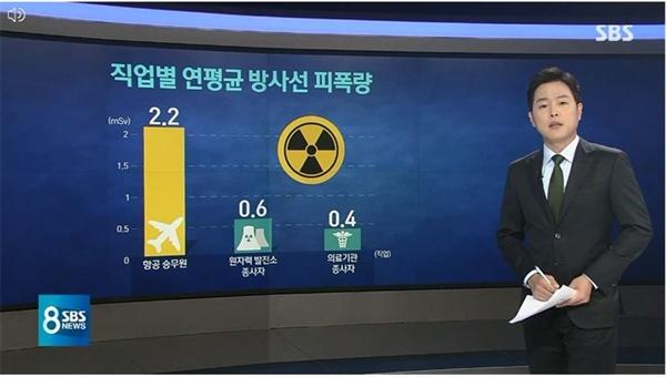 항공사 승무원들의 방사선 피폭 문제 다룬 SBS <8뉴스>(11/28)
