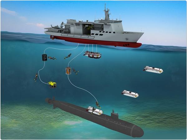 대우조선해양의 신형 잠수함구조함 운용 방식.