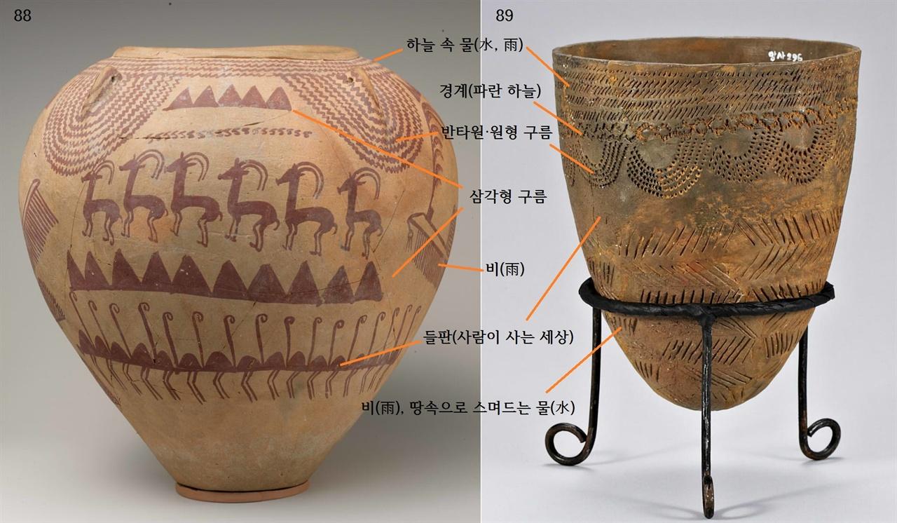 〈사진88〉 이집트 선왕조(Predynastic) 시대. 기원전 3500∼3100년 그릇. 높이 30cm. 〈사진89〉 빗살무늬토기. 서울 강동구 암사동. 높이 20.8cm.