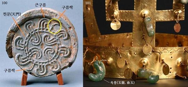 〈사진100〉 해바라기무늬 수막새. 지름 15cm. 중국 전국시대. 〈사진101〉 신라 금관총 금관. 이 수막새 무늬에 대해서는 앞글(빗살무늬토기의 비밀5)에서 육서통의 기(?) 자를 통해 밝혔듯이 천문(天門)에서 구름이 나오는 도상으로 볼 수 있다. 국립중앙박물관 설명글에는 '규문(葵文 해바라기규·무늬문)'이라 나와 있지만 천문으로 보는 것이 적절하다. 큰 구름 사이로 작은 구름싹(노란 동그라미 부분)이 보인다. 이 구름싹의 기원은 암사동 신석기인이 '하늘 속 물'에 새긴 그믐달 무늬에서 찾을 수 있다(〈사진96〉 참조). 이 구름싹의 3차원 입체가 바로 곡옥(옥룡)이다(〈사진101〉). 옥룡의 기원이 구름싹이라면 용의 기원은 구름싹에서 찾을 수 있다. 이에 대해서는 연재글 말미에 금관의 비밀과 용의 기원을 다루면서 아주 자세히 밝힐 것이다.