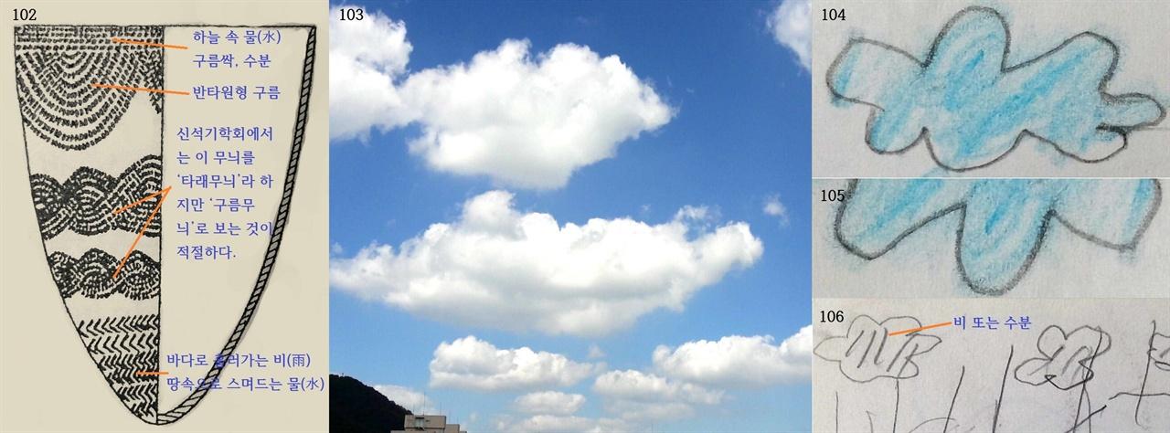〈사진102〉 황해북도 봉산군 문정면 지탑리 빗살무늬토기. 기원전 4000년대 후반기. 이 그릇의 몸통 구름무늬가 조금씩 바뀌어 고구려벽화, 백제와 신라, 고려, 조선의 구름무늬가 된다. 이 구름은 층적운이다. 〈사진103〉 2018년 10월 2일 광주대학교에서 찍은 구름 사진. 이 구름 또한 층적운(층쌘구름)이다. 늦여름이나 초가을에 많이 볼 수 있다. 〈사진104-106〉 다섯 살 여자아이가 그린 구름 그림. 어린아이들이 그리는 구름은 거의 다 이런 뭉게구름(적운, 층적운)이다.