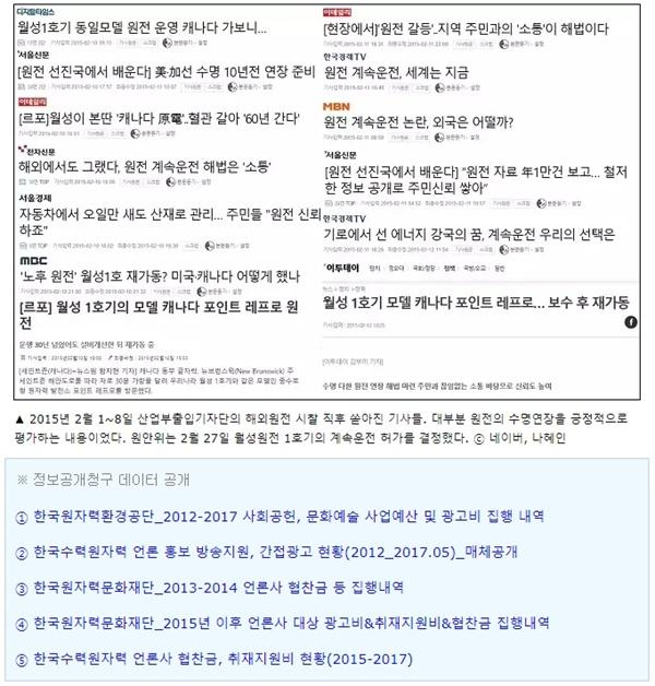 찬핵 언론과 기관 홍보비와의 관계 파헤친 <단비뉴스>