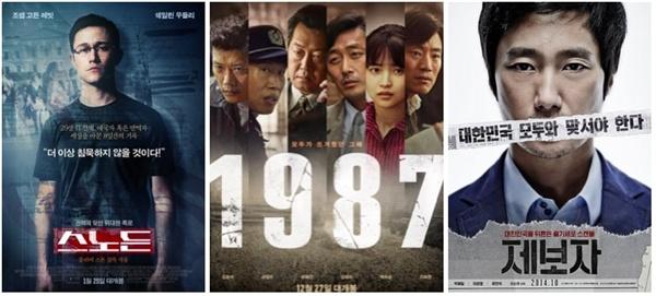 스노든, 1987, 제보자 이 세 영화 모두 실화를 바탕으로 하고 있으며 내부에 감추어진 부정을 고발한 '공익제보자'가 등장한다.