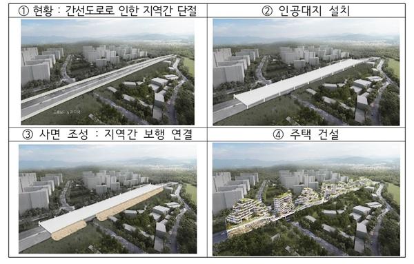 서울시가 2018년 12월 26일 발표한 북부간선도로 입체화 과정
