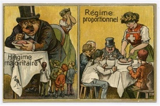 1918년 스위스 국민투표 포스터.