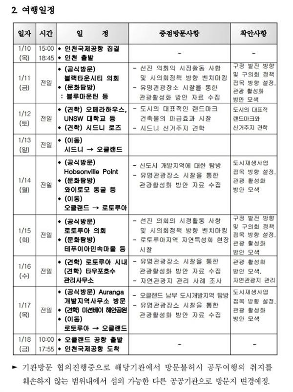 공무국외여행 일정표