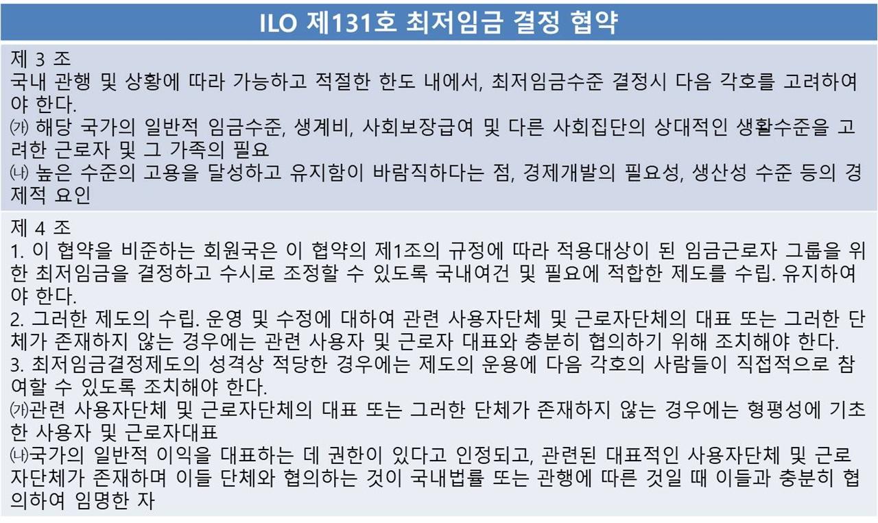 ILO 제131호 최저임금 결정협약 제3조, 제4조