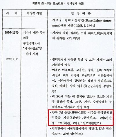 본문에 인용된 논문의 일부.