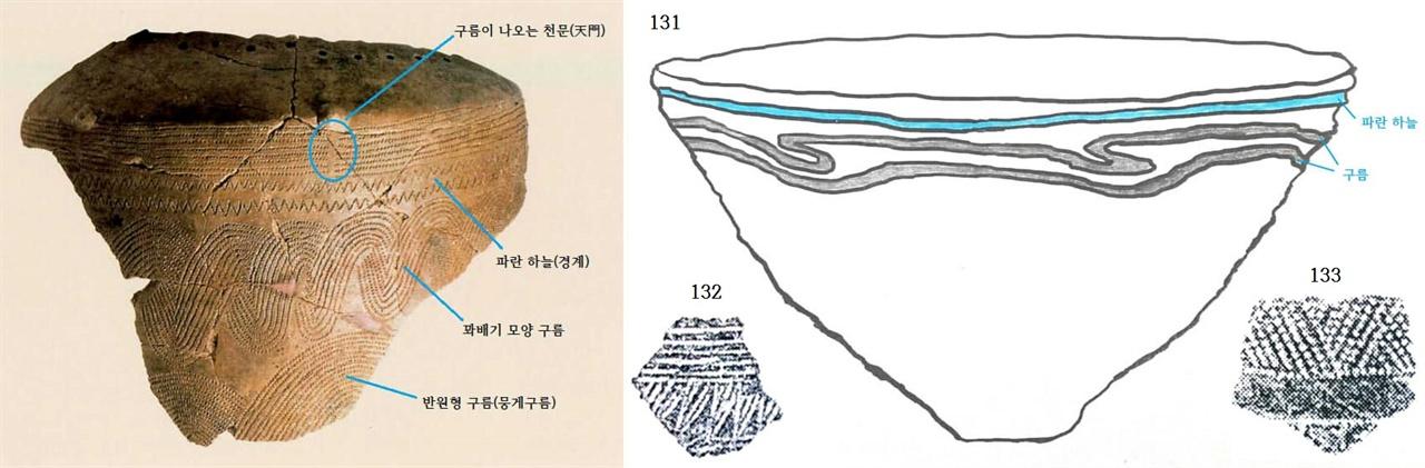 〈사진130〉 1998년 암사동에서 나온 신석기 시루. 〈사진131〉 고산리 융기문토기. 높이 27cm. 국립제주박물관. 〈사진132-3〉 제주 삼화지구유적에서 나온 빗살무늬토기 조각.