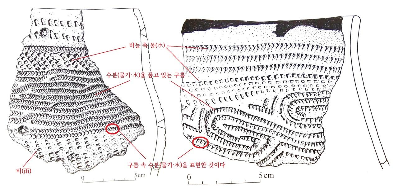 〈사진134-5〉 러시아 아무르 강 하류 수추 섬 신석기 유적지에서 나온 토기. 2000년 출토. 기원전 4000년 무렵.
