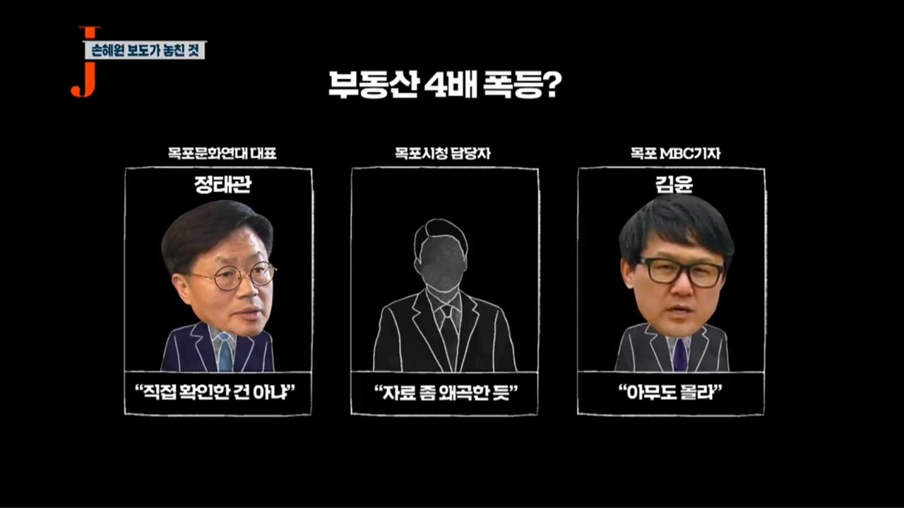 3일 방송된 KBS 1TV <저널리즘토크쇼J> 손혜원 보도, 무엇을 놓쳤나?