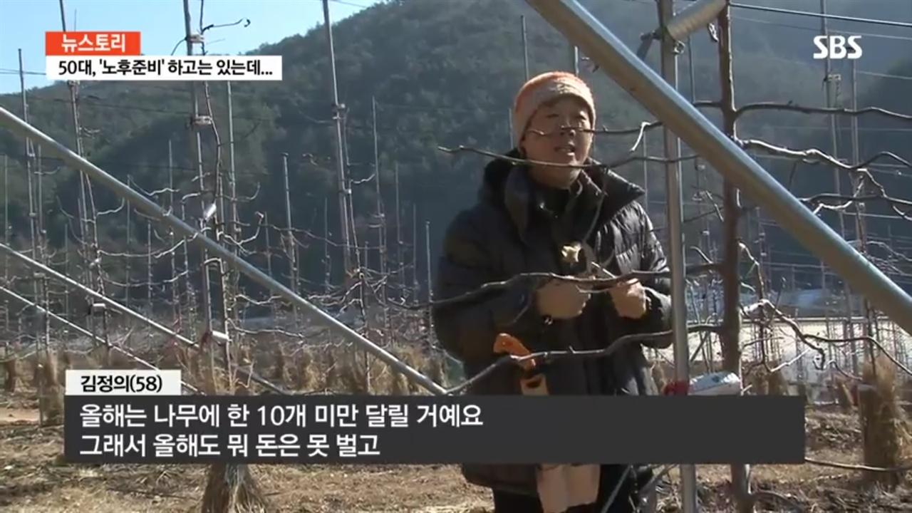 SBS <뉴스토리>의 한 장면