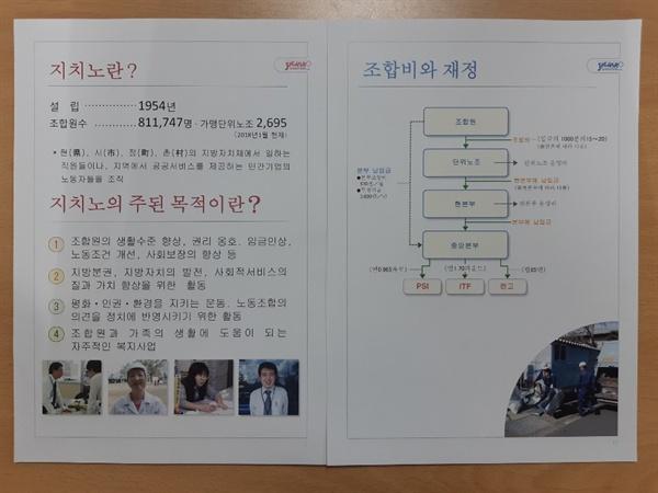 전일본자치단체노동조합 전일본자치단체노동조합 현황 및 목적, 재정