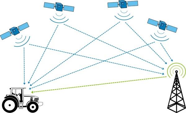 GPS가 작동하려면 네 개의 위성이 필요하다