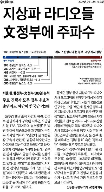 <조선일보>가 지난 11일 보도한 '김어준·김용민, 정부 일방적 옹호… KBS 진행자는 청와대 입성'