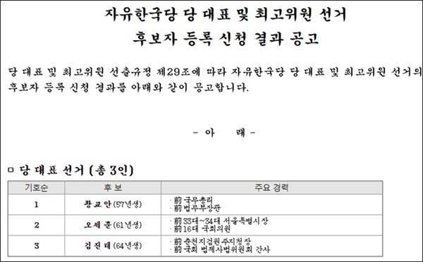 자유한국당 당 대표 후보자 등록 신청 결과