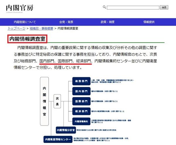 내각관방 홈페이지에 적힌 내각정보조사실 설명문.