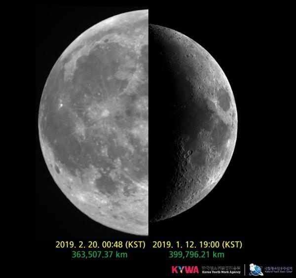 달 비교사진 2019년 2월 20일 근지점 달 '슈퍼문'(왼쪽), 2019년 1월 12일 원지점 달(오른쪽)
