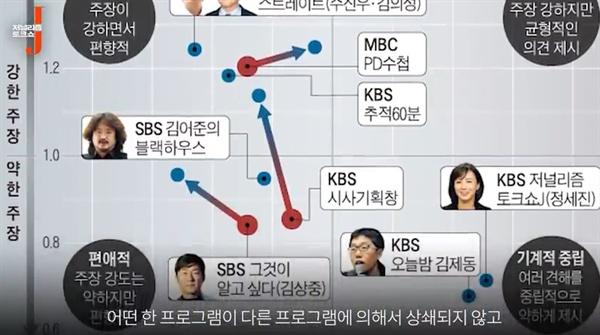 24일 방송을 앞두고 하루 먼저 공개된 <저널리즘 토크쇼J> 예고